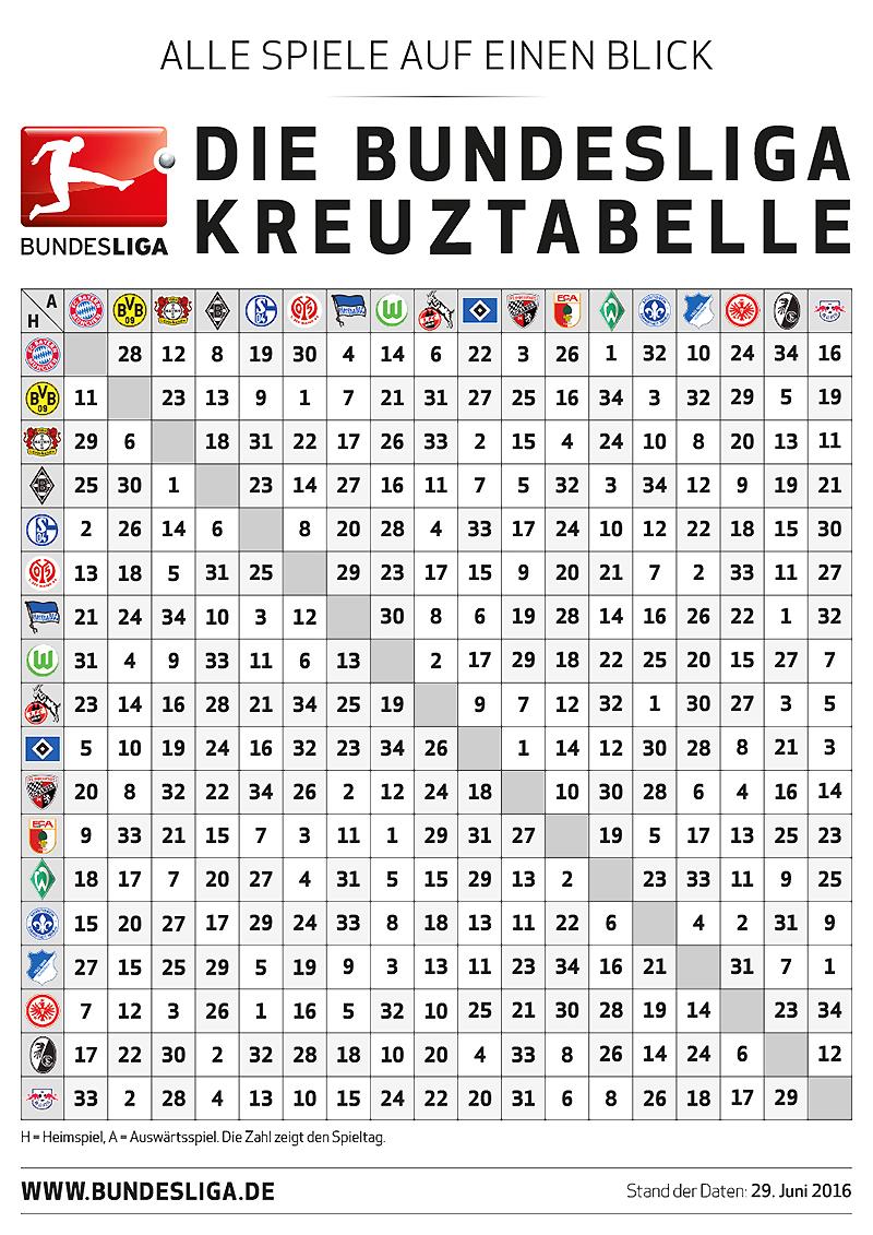 260616_Bundes
