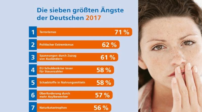 Общество: Топ-7: самые большие страхи немцев