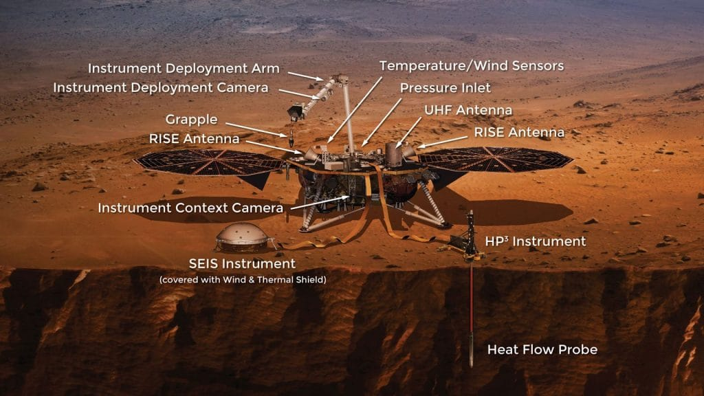 Технологии: Исследовательский аппарат NASA успешно сел на Марсе