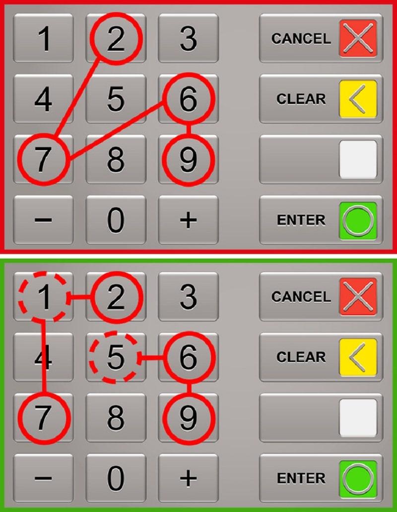 Полезные советы: Панель банкомата с цифрами